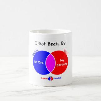 I Got Beats By Mug