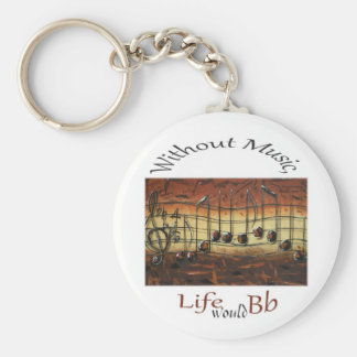 I Have Decided-Without Music, Life... Keychain