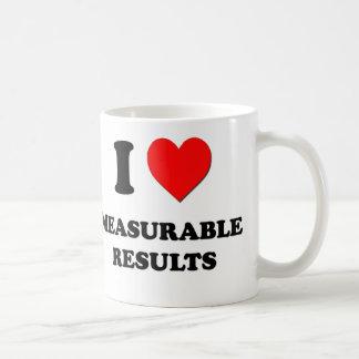 I Heart Measurable Results Mug