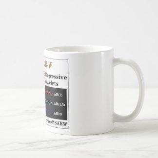 I heart MSAR-W Classic White Mug