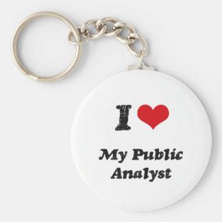 I heart My Public Analyst Key Chains