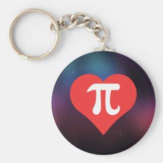 I Heart pi Basic Round Button Keychain
