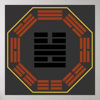 """I Hexagram 55 Feng """"abundancia """" de Ching Póster"""