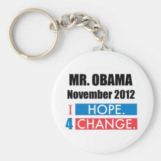 I hope 4 change keychain