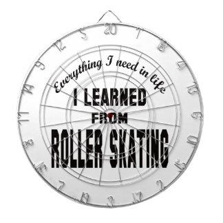 I Learned From Roller Skating. Dartboard