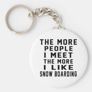 I like my Snow Boarding. Key Chains