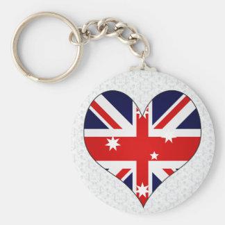 I Love Australia Keychain
