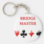 i love bridge basic round button keychain