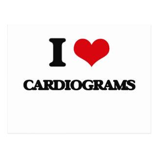 I love Cardiograms Postcard