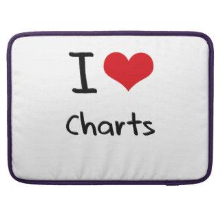 I love Charts Sleeve For MacBooks