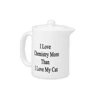 I Love Chemistry More Than I Love My Cat Teapot