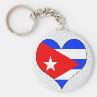 I Love Cuba Key Chains