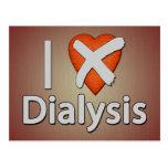 I Love Dialysis (NOT) Postcard