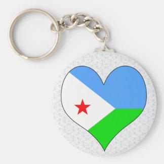 I Love Djibouti Basic Round Button Keychain