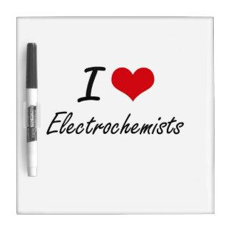 I love Electrochemists Dry Erase Whiteboards