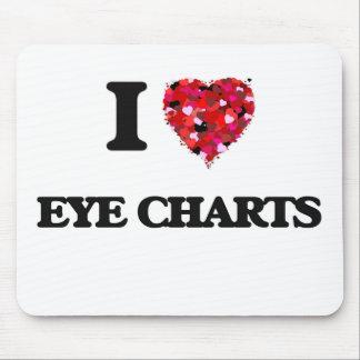 I love Eye Charts Mouse Pad