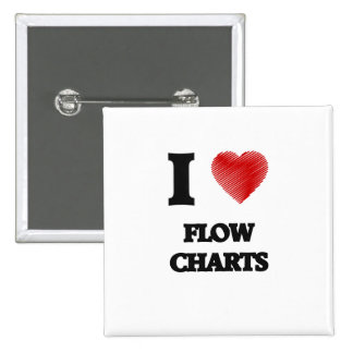 I love Flow Charts Button