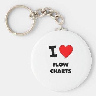 I Love Flow Charts Key Chains