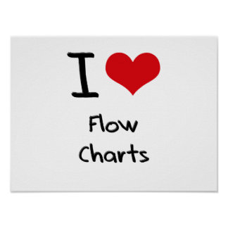 I Love Flow Charts Posters