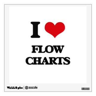 i LOVE fLOW cHARTS Room Decal