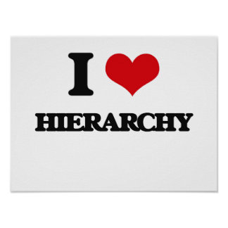 I love Hierarchy Poster