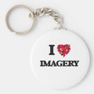 I Love Imagery Basic Round Button Keychain