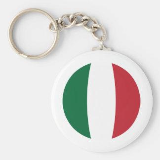 I Love Italy Keychain