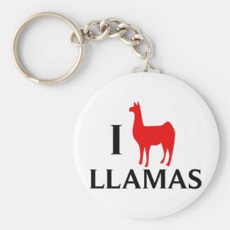 I Love Llamas Keychain