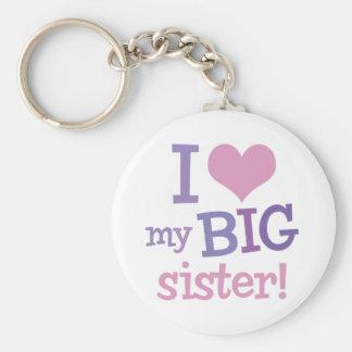 I Love My Big Sister Keychain
