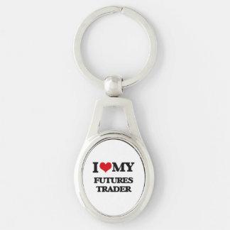 I love my Futures Trader Keychains