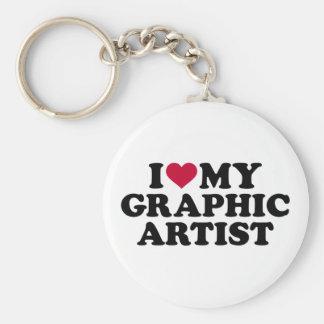 I love my graphic artist keychain
