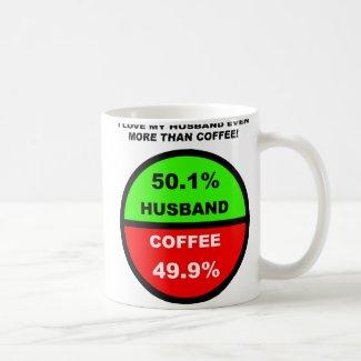 I Love My Husband More Than Coffee Funny Mug