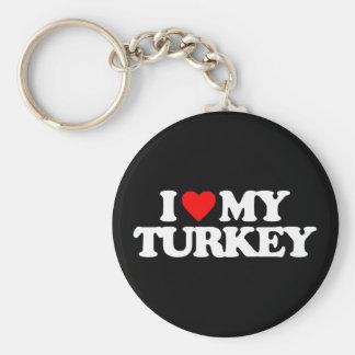 I LOVE MY TURKEY KEYCHAIN