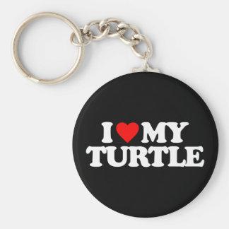 I LOVE MY TURTLE KEYCHAIN