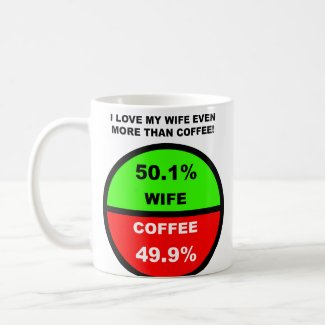 I Love My Wife More Than Coffee Funny Mug