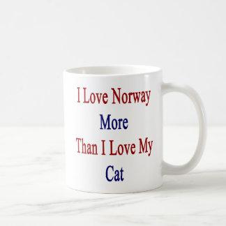 I Love Norway More Than I Love My Cat Coffee Mug