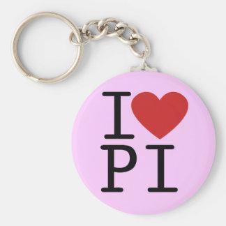 I Love PI (Keychain)
