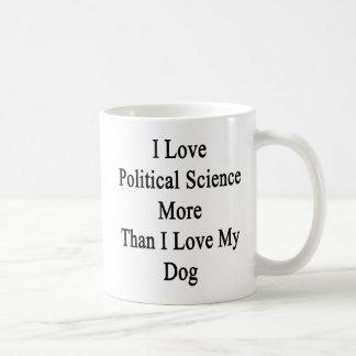 I Love Political Science More Than I Love My Dog Coffee Mug