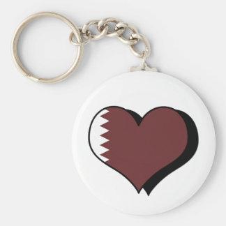 I Love Qatar Keychain