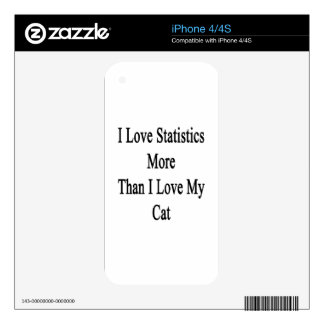 I Love Statistics More Than I Love My Cat Decals For iPhone 4
