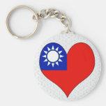 I Love Taiwan Keychain