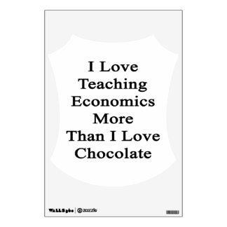 I Love Teaching Economics More Than I Love Chocola Wall Skin