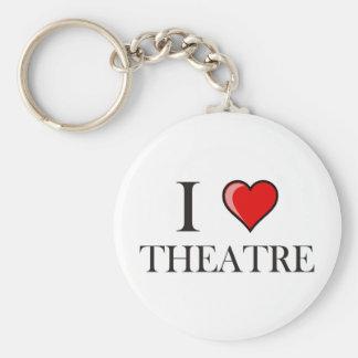 I Love Theatre Basic Round Button Keychain