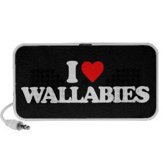 I LOVE WALLABIES TRAVEL SPEAKERS