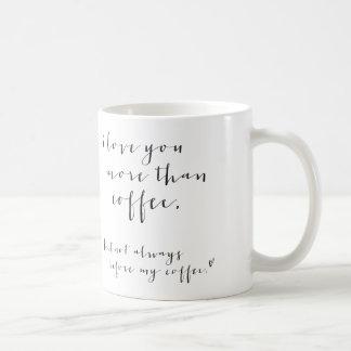 I Love You More Than Coffee... Mug