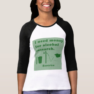I need money for alcohol research. tees
