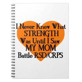 I Never Knew What Strength...Mom...RSD/CRPS Notebook