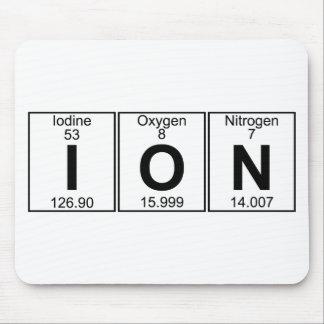 I-O-N (ion) - Full Mouse Pad