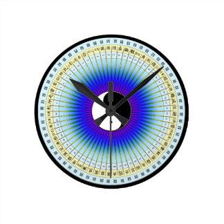 I reloj de los Hexagrams de Ching