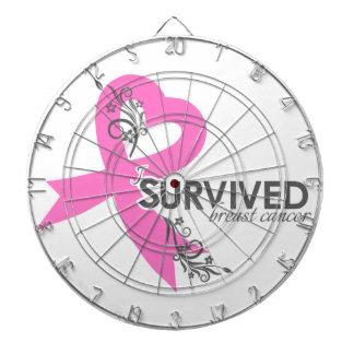 I Surived Breast Cancer Dartboard With Darts